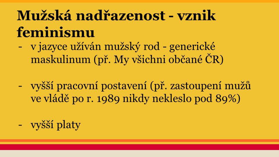 Graf: Hrubý měsíční příjem podle vzdělání v roce 2006 Zdroj: Jarkovská, Lišková 2008, str. 686