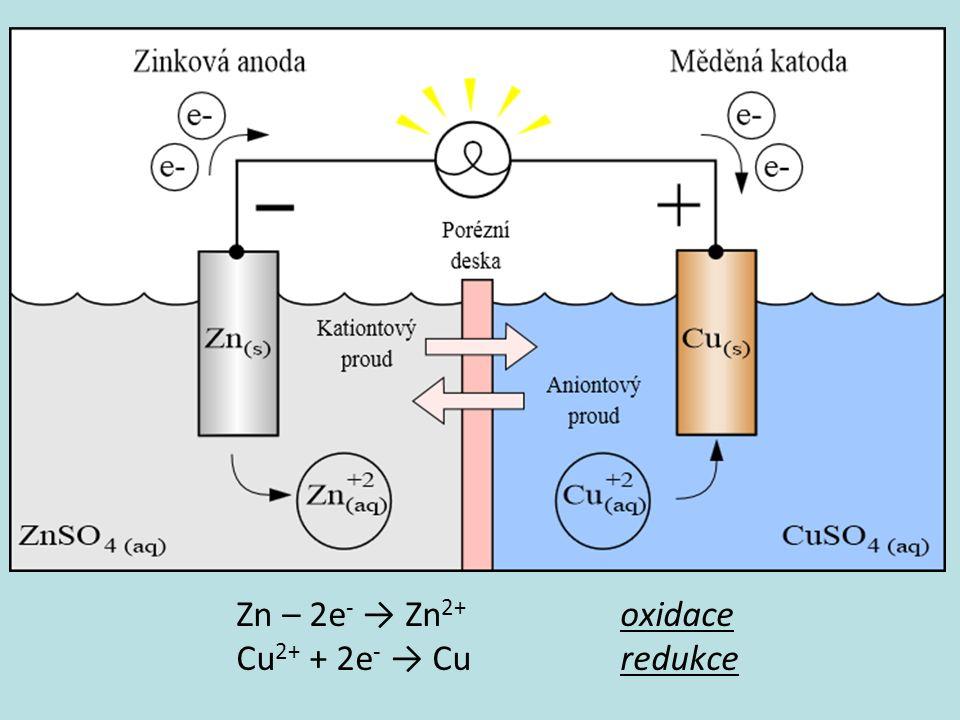 Zn – 2e - → Zn 2+ oxidace Cu 2+ + 2e - → Curedukce