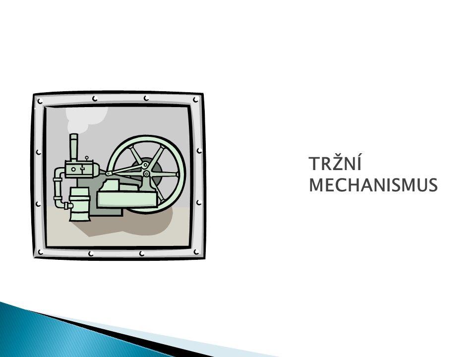Tržní mechanismus je založen na existenci 3 základních prvků: poptávky, nabídky a ceny.
