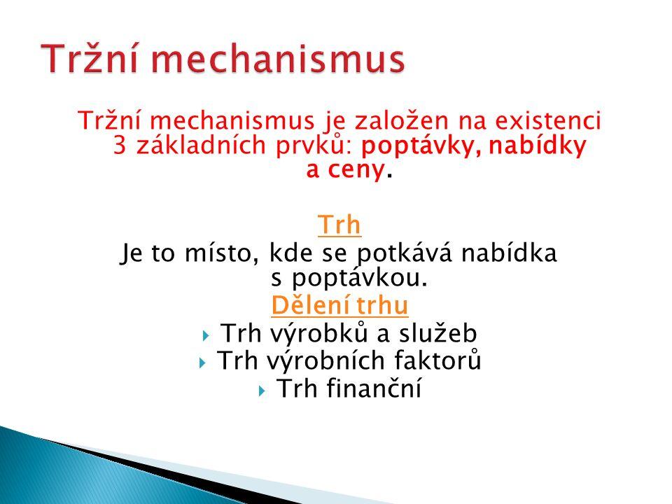 Tržní mechanismus je založen na existenci 3 základních prvků: poptávky, nabídky a ceny. Trh Je to místo, kde se potkává nabídka s poptávkou. Dělení tr