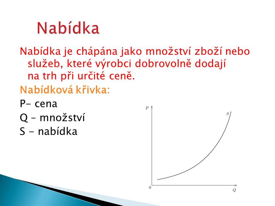 KLÍNSKÝ, Petr; MUNCH, Otto.Ekonomika pro obchodní akademie a ostatní střední školy 1- 4.