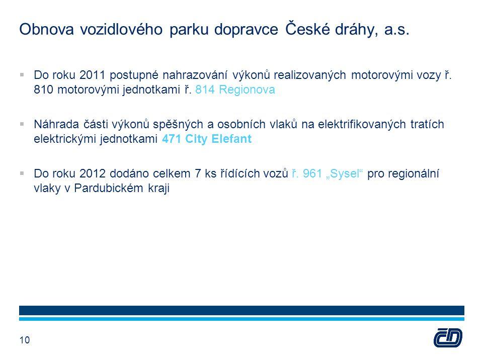 Obnova vozidlového parku dopravce České dráhy, a.s.