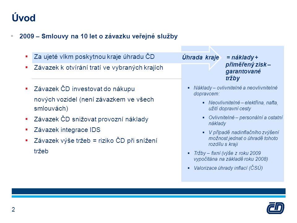Úvod  2009 – Smlouvy na 10 let o závazku veřejné služby  Za ujeté vlkm poskytnou kraje úhradu ČD  Závazek k otvírání tratí ve vybraných krajích  Závazek ČD investovat do nákupu nových vozidel (není závazkem ve všech smlouvách)  Závazek ČD snižovat provozní náklady  Závazek integrace IDS  Závazek výše tržeb = riziko ČD při snížení tržeb 2 Úhrada kraje = náklady + přiměřený zisk – garantované tržby  Náklady – ovlivnitelné a neovlivnitelné dopravcem:  Neovlivnitelné – elektřina, nafta, užití dopravní cesty  Ovlivnitelné – personální a ostatní náklady  V případě nadinflačního zvýšení možnost jednat o úhradě tohoto rozdílu s kraji  Tržby – fixní (výše z roku 2009 vypočítána na základě roku 2008)  Valorizace úhrady inflací (ČSÚ)