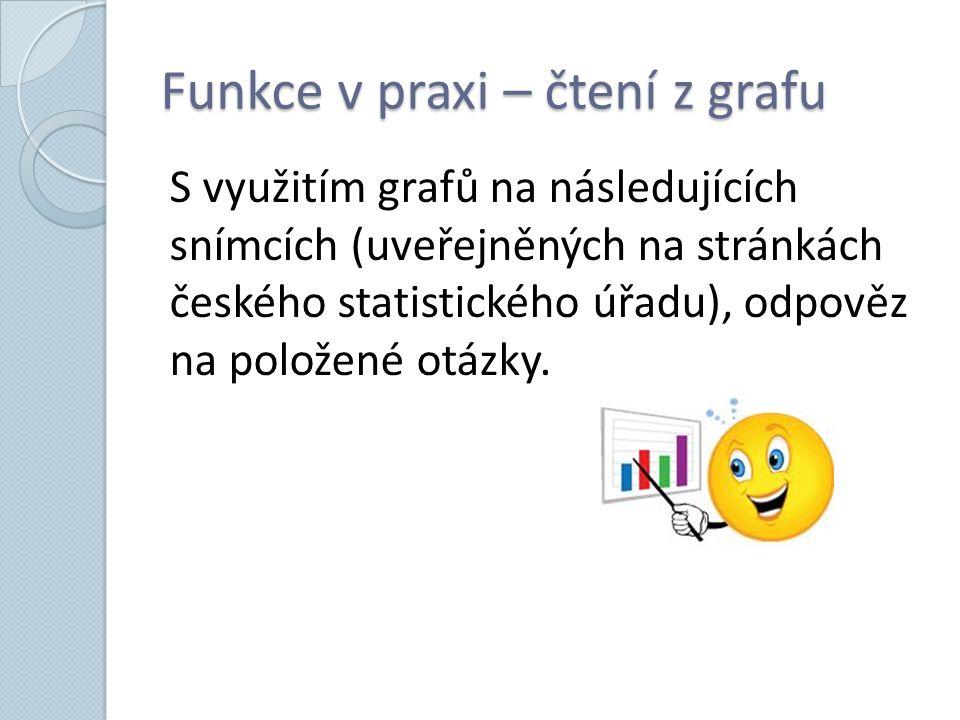 Funkce v praxi – čtení z grafu S využitím grafů na následujících snímcích (uveřejněných na stránkách českého statistického úřadu), odpověz na položené