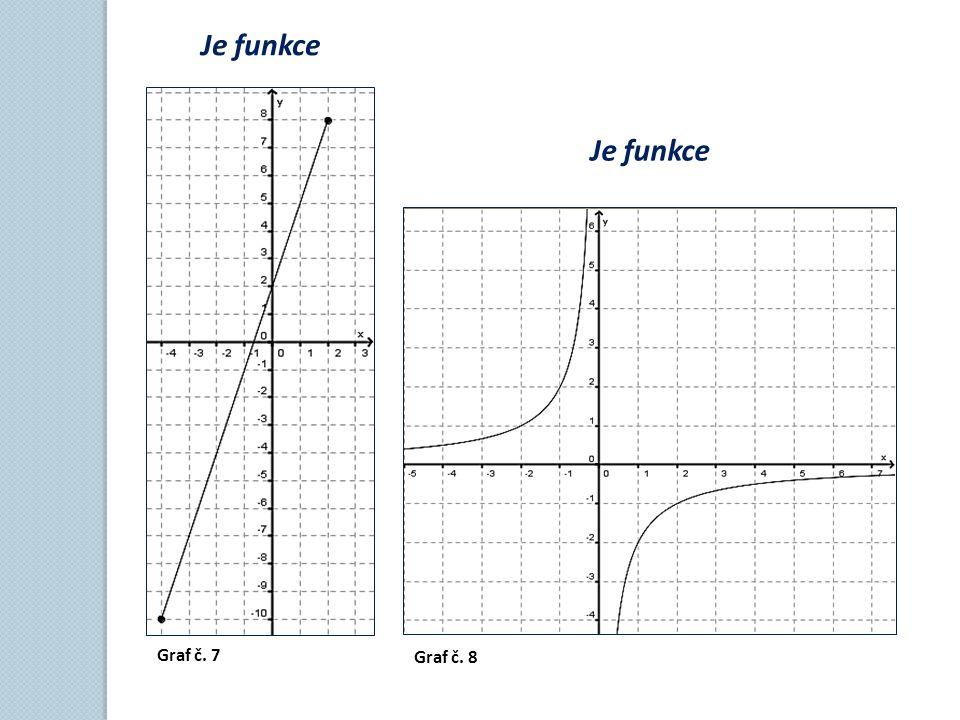Je funkce Graf č. 7 Je funkce Graf č. 8