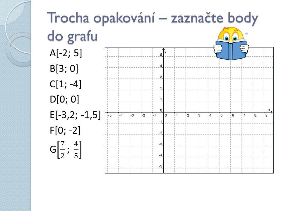 Trocha opakování – zaznačte body do grafu – řešení
