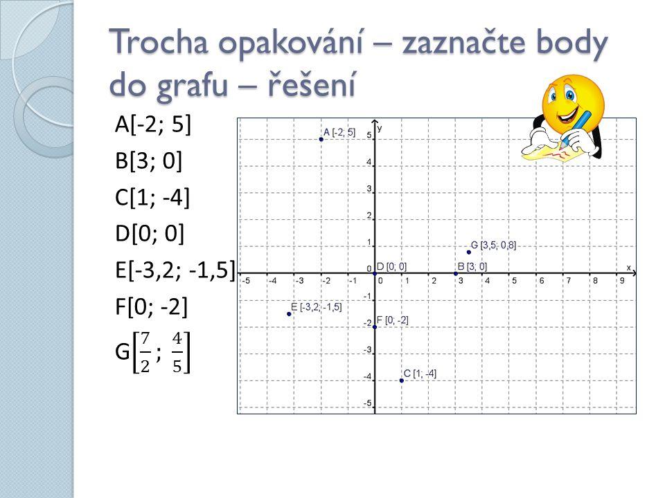 Trocha opakování – zapište souřadnice bodů z grafu