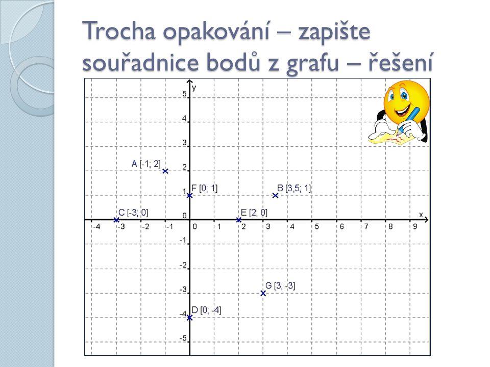 Trocha opakování – zapište souřadnice bodů z grafu – řešení