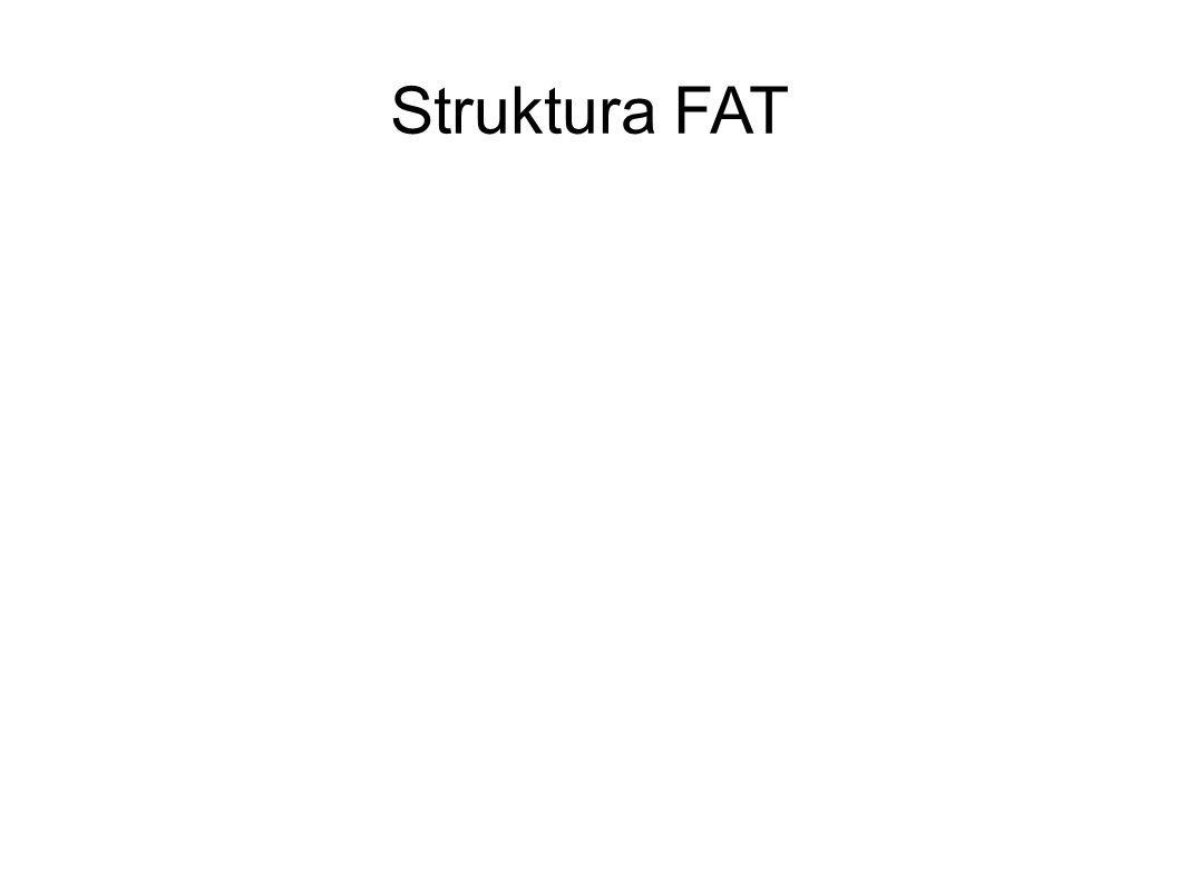 Struktura FAT