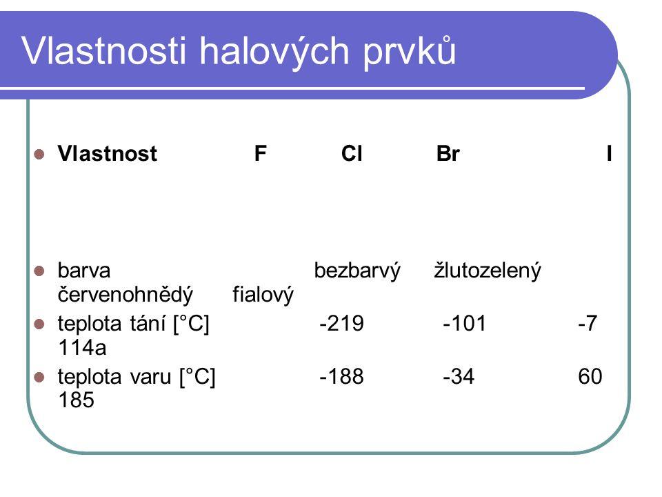 Vlastnosti halových prvků Vlastnost F Cl Br I barva bezbarvý žlutozelený červenohnědý fialový teplota tání [°C] -219 -101 -7 114a teplota varu [°C] -188 -34 60 185