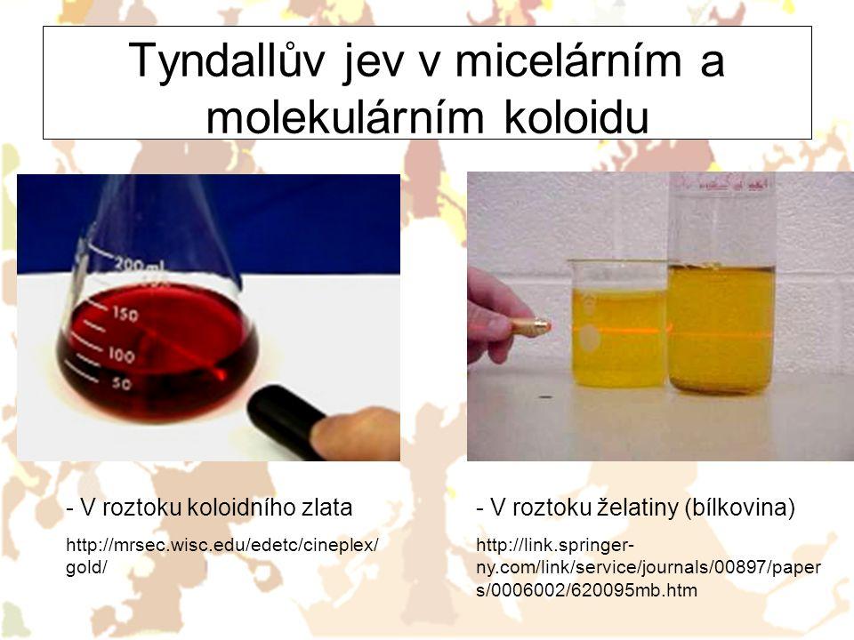Tyndallův jev v micelárním a molekulárním koloidu - V roztoku želatiny (bílkovina) http://link.springer- ny.com/link/service/journals/00897/paper s/00