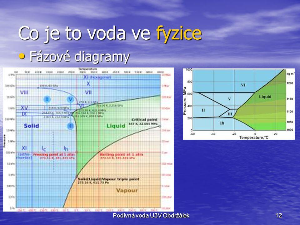 12 Co je to voda ve fyzice Fázové diagramy Fázové diagramy Podivná voda U3V Obdržálek