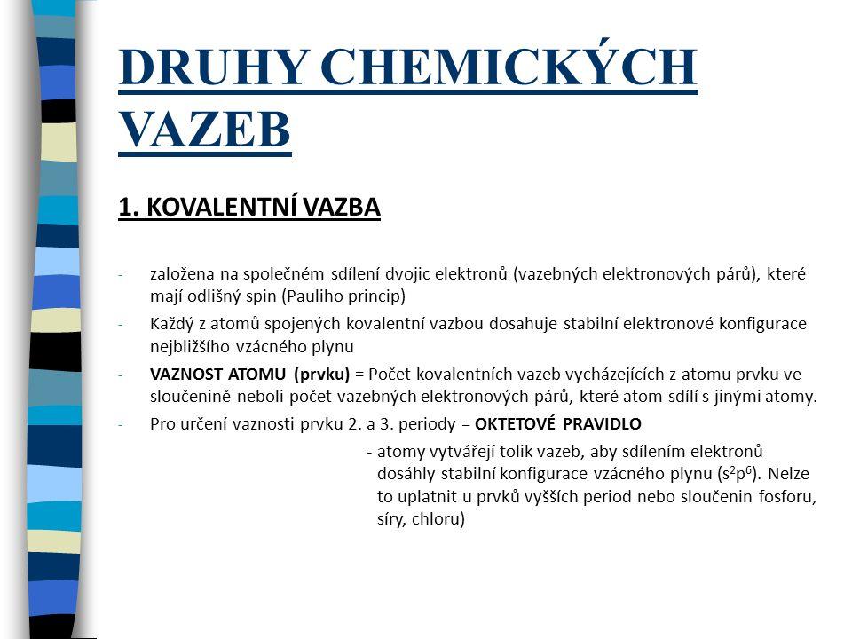 DRUHY CHEMICKÝCH VAZEB 1.