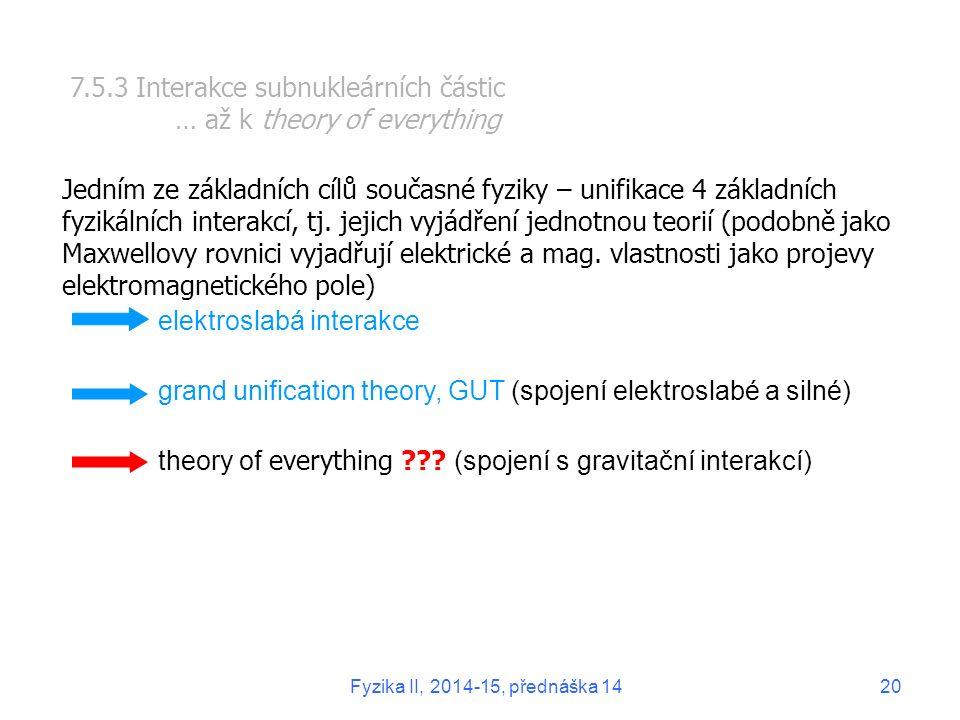 7.5.3 Interakce subnukleárních částic … až k theory of everything Jedním ze základních cílů současné fyziky – unifikace 4 základních fyzikálních interakcí, tj.