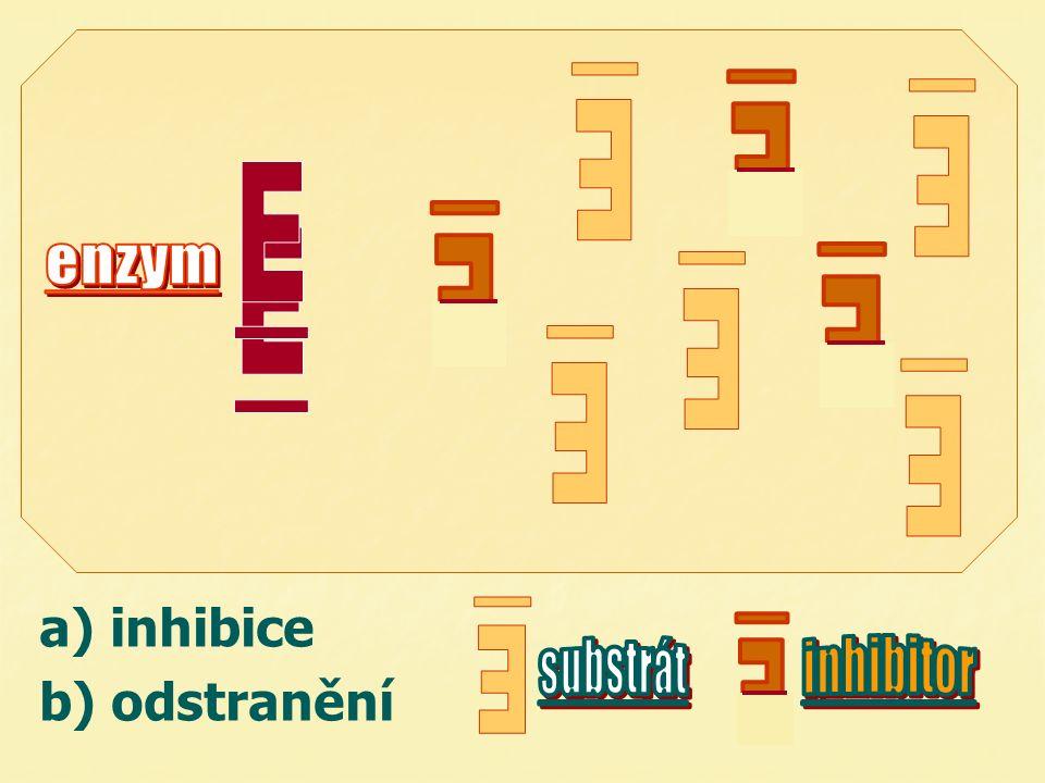 a) a) inhibice b) odstranění