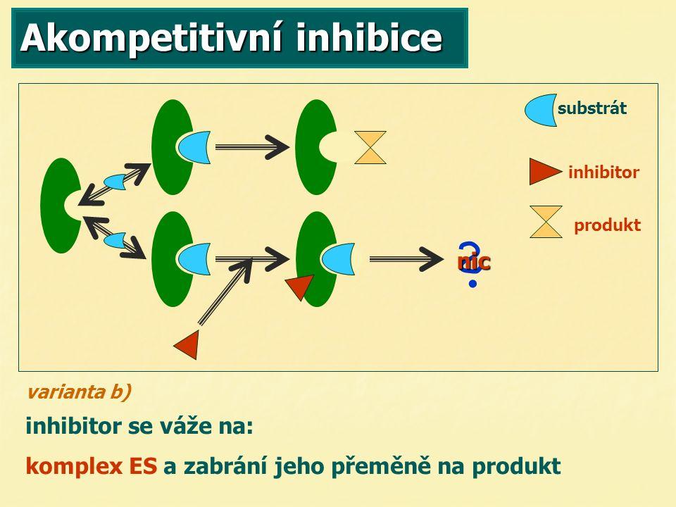 Akompetitivní inhibice inhibitor se váže na: komplex ES a zabrání jeho přeměně na produkt  nic varianta b) substrát inhibitor produkt