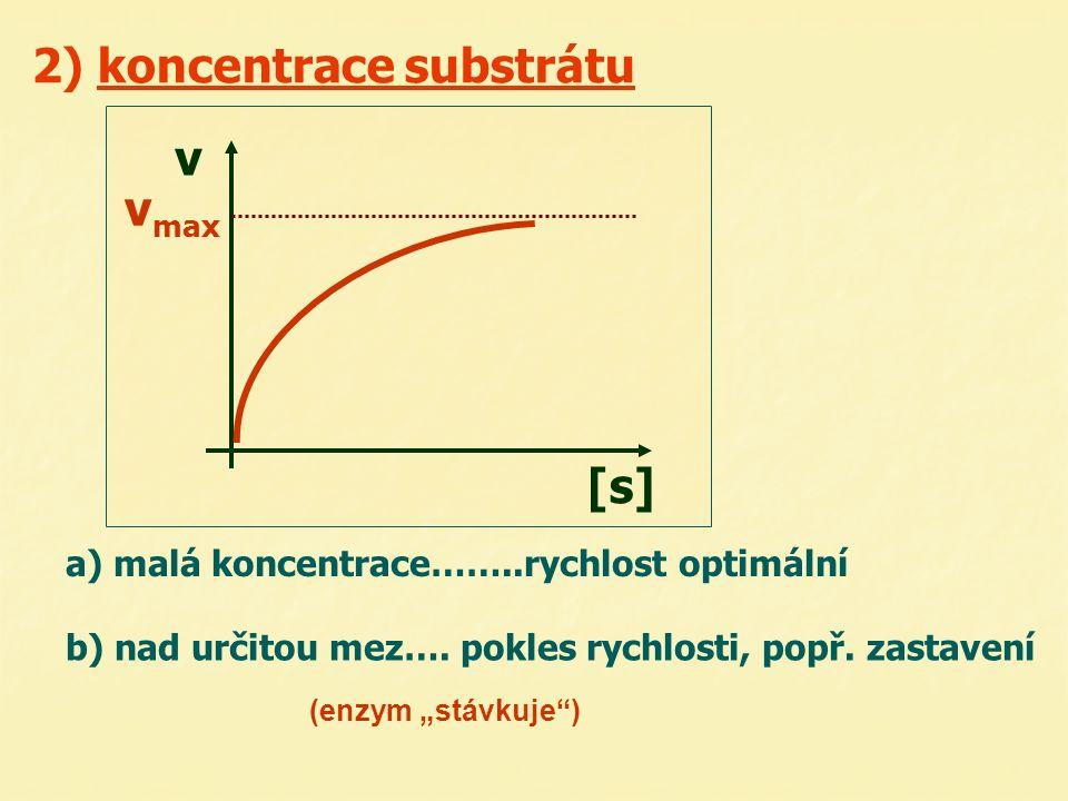 2) koncentrace substrátu b) nad určitou mez…. pokles rychlosti, popř.