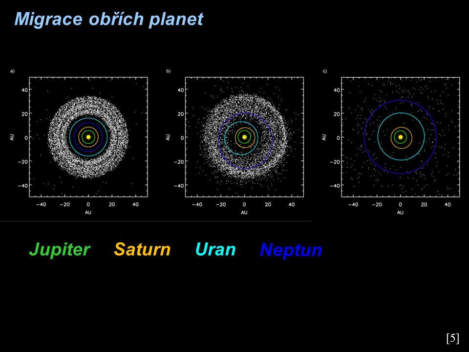 [5] Migrace obřích planet SaturnJupiterUran Neptun
