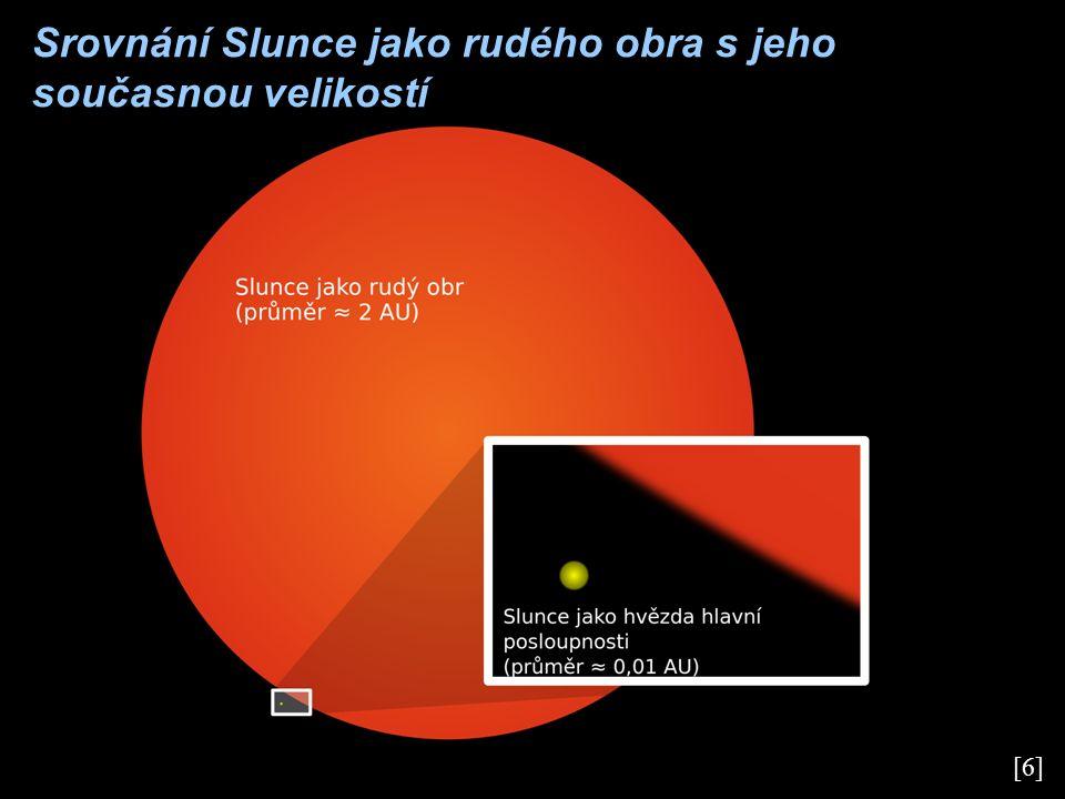 [6] Srovnání Slunce jako rudého obra s jeho současnou velikostí