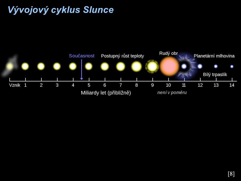 [8] Vývojový cyklus Slunce