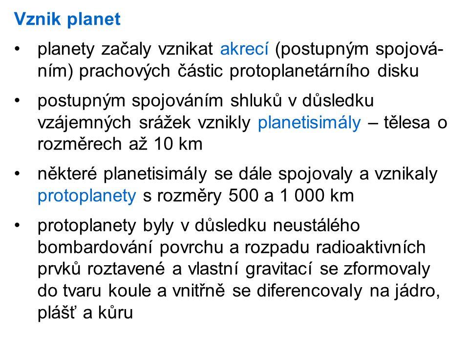 Vznik planet planety začaly vznikat akrecí (postupným spojová- ním) prachových částic protoplanetárního disku postupným spojováním shluků v důsledku v