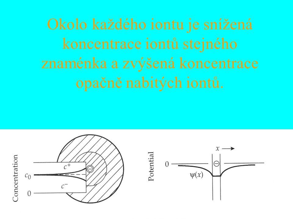 Okolo každého iontu je snížená koncentrace iontů stejného znaménka a zvýšená koncentrace opačně nabitých iontů.