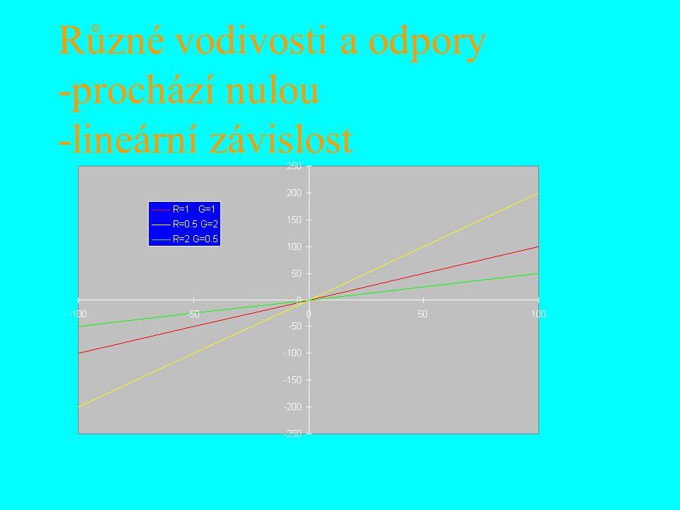 Různé vodivosti a odpory -prochází nulou -lineární závislost