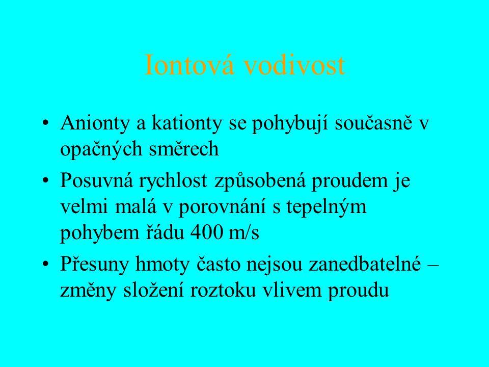 Iontová vodivost Anionty a kationty se pohybují současně v opačných směrech Posuvná rychlost způsobená proudem je velmi malá v porovnání s tepelným pohybem řádu 400 m/s Přesuny hmoty často nejsou zanedbatelné – změny složení roztoku vlivem proudu