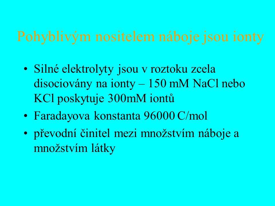 Pohyblivým nositelem náboje jsou ionty Silné elektrolyty jsou v roztoku zcela disociovány na ionty – 150 mM NaCl nebo KCl poskytuje 300mM iontů Faradayova konstanta 96000 C/mol převodní činitel mezi množstvím náboje a množstvím látky