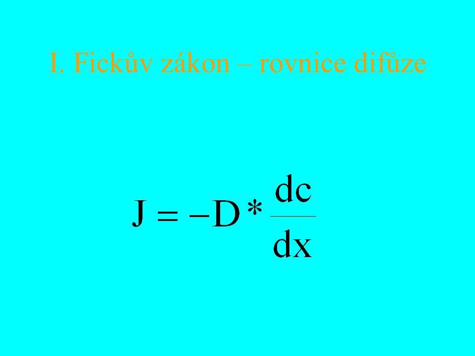 I. Fickův zákon – rovnice difůze