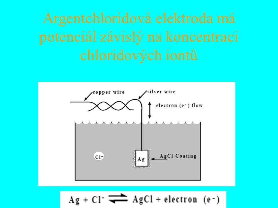 Argentchloridová elektroda má potenciál závislý na koncentraci chloridových iontů