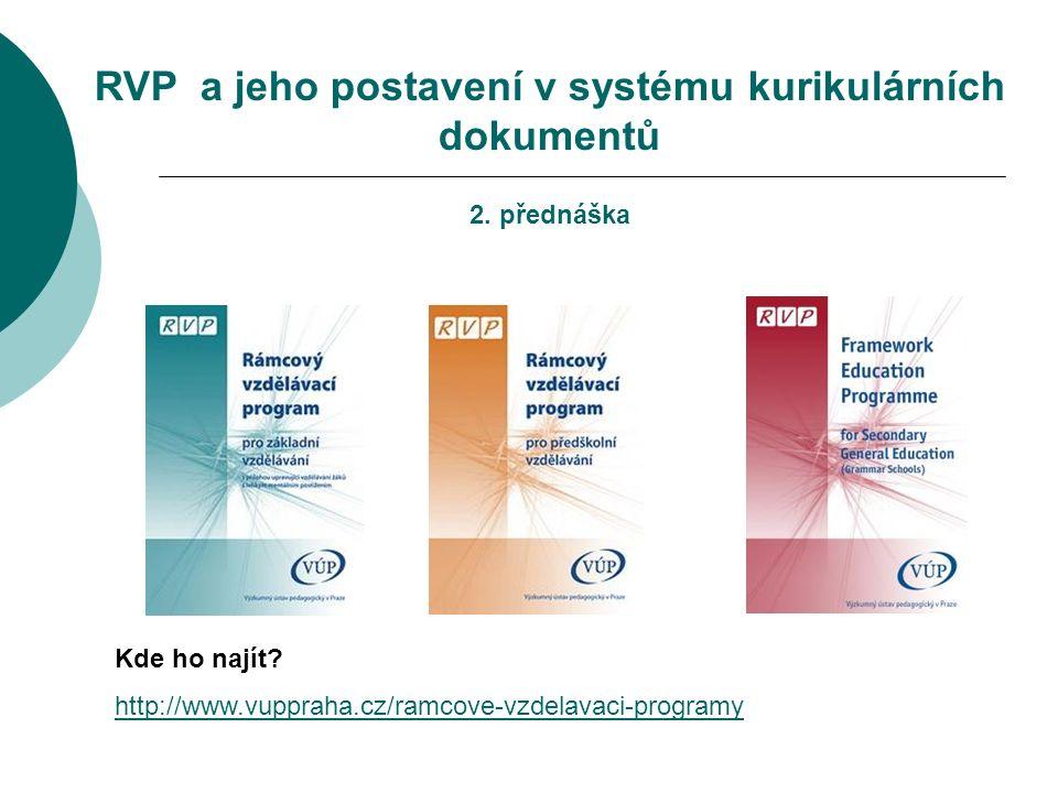 RVP a jeho postavení v systému kurikulárních dokumentů 2. přednáška Kde ho najít? http://www.vuppraha.cz/ramcove-vzdelavaci-programy