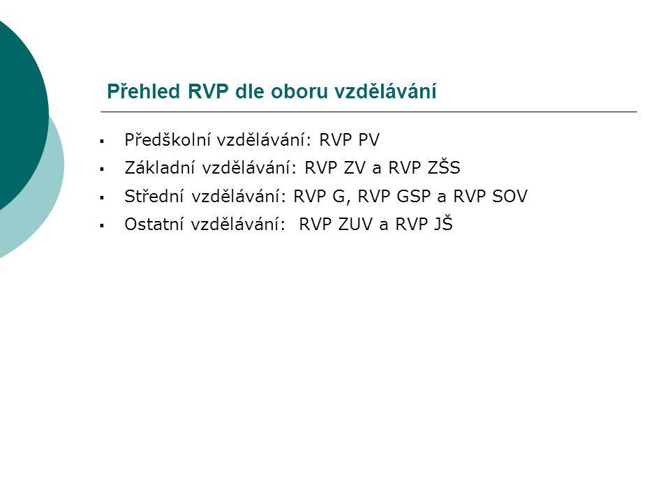 Školský zákon Z.561/2004 Sb.