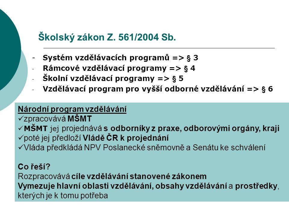 Školský zákon Z. 561/2004 Sb. - Systém vzdělávacích programů => § 3 - Rámcové vzdělávací programy => § 4 - Školní vzdělávací programy => § 5 - Vzděláv