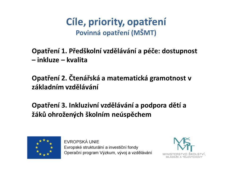 Cíle, priority, opatření Povinná opatření (MŠMT) Opatření 1.