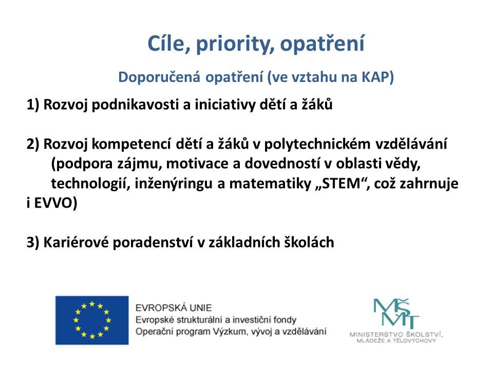 """Cíle, priority, opatření Doporučená opatření (ve vztahu na KAP) 1) Rozvoj podnikavosti a iniciativy dětí a žáků 2) Rozvoj kompetencí dětí a žáků v polytechnickém vzdělávání (podpora zájmu, motivace a dovedností v oblasti vědy, technologií, inženýringu a matematiky """"STEM , což zahrnuje i EVVO) 3) Kariérové poradenství v základních školách"""