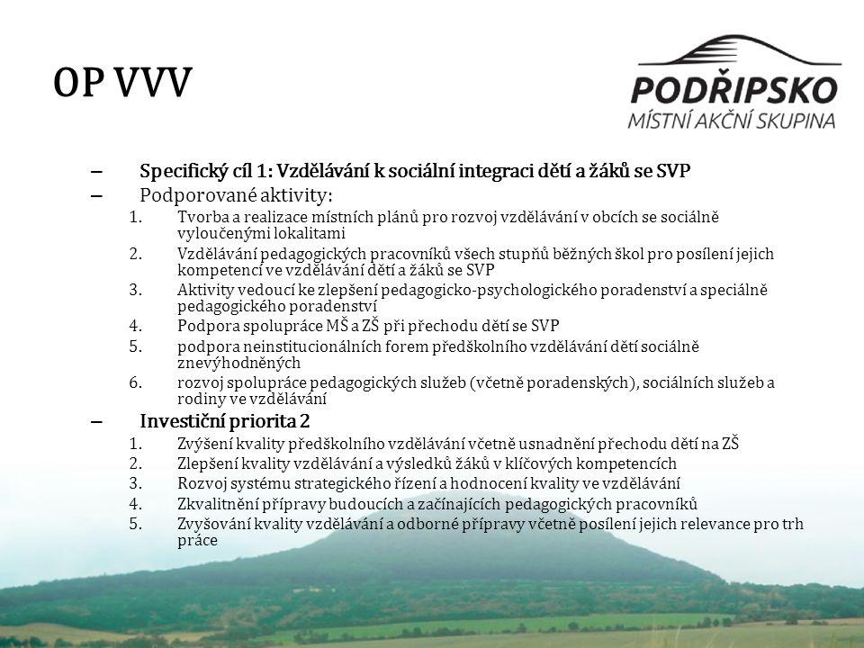 OP VVV – Specifický cíl 1: Vzdělávání k sociální integraci dětí a žáků se SVP – Podporované aktivity: 1.Tvorba a realizace místních plánů pro rozvoj v