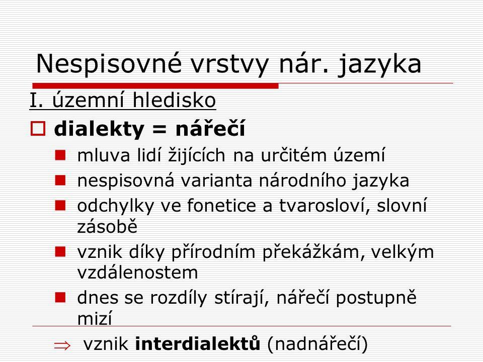Nespisovné vrstvy nár. jazyka I. územní hledisko  dialekty = nářečí mluva lidí žijících na určitém území nespisovná varianta národního jazyka odchylk