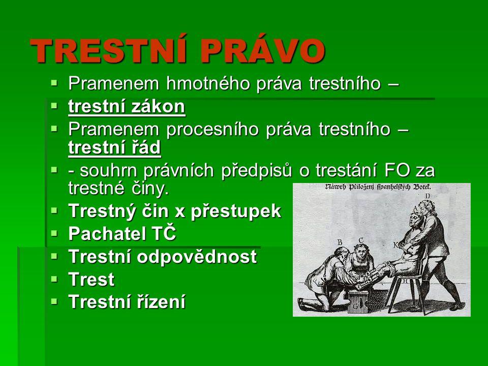Použitá literatura a odkazy:  http://www.pravnik.cz/ http://www.pravnik.cz/  http://www.univerzita-online.cz/  http://ius.tulacek.eu/  http://business.center.cz/business http://business.center.cz/business  http://wwwinfo.mfcr.cz/ http://wwwinfo.mfcr.cz/  http://www.statnisprava.cz/ http://www.statnisprava.cz/  Odmaturuj ze ZSV  Společenské vědy v kostce  Katalog požadavků ke státní zkoušce ze ZSV  Benátčanová, Jahelka : Neznalost zákona neomlouvá 1.-3.