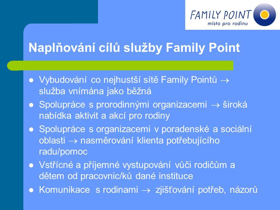 Naplňování cílů služby Family Point Vybudování co nejhustší sítě Family Pointů  služba vnímána jako běžná Spolupráce s prorodinnými organizacemi  ši