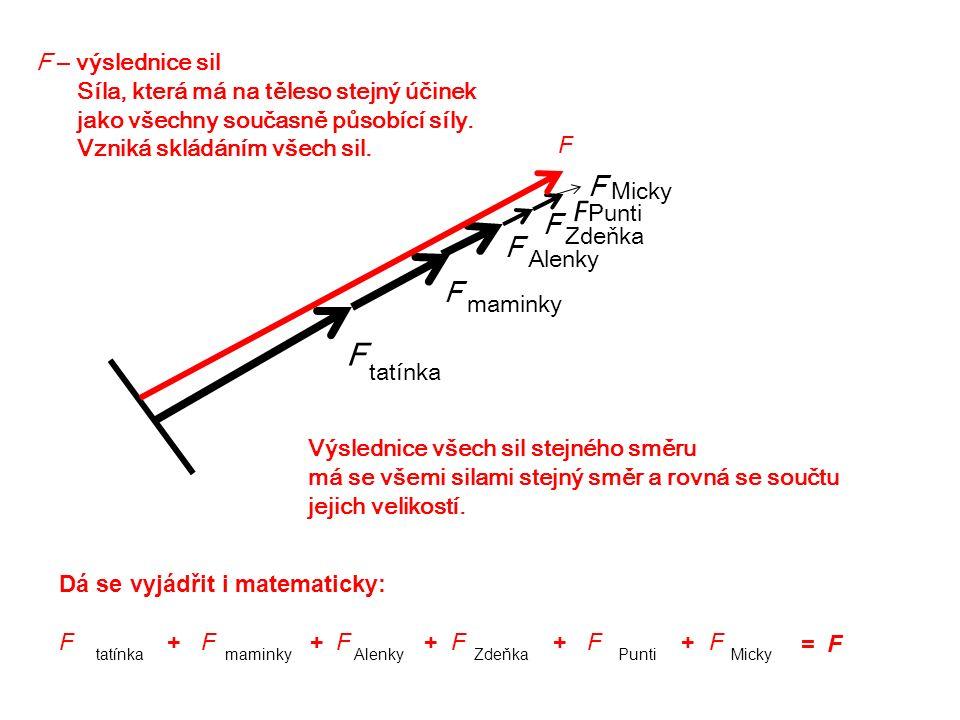 F tatínka F maminky F Alenky F Zdeňka F Punti F Micky F F – výslednice sil Síla, která má na těleso stejný účinek jako všechny současně působící síly.