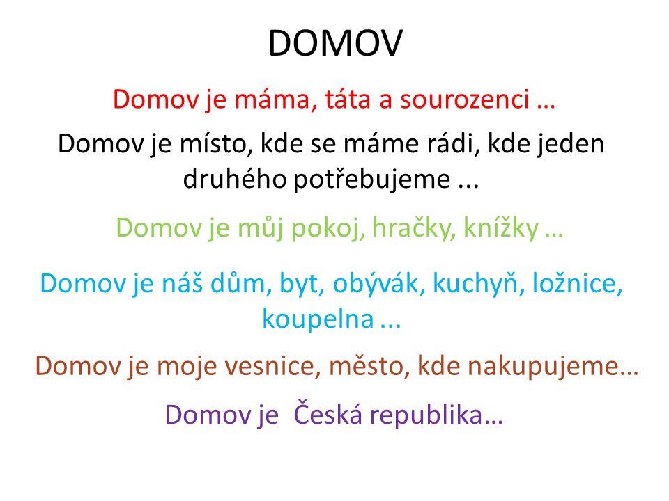 DOMOV Domov je máma, táta a sourozenci … Domov je můj pokoj, hračky, knížky … Domov je náš dům, byt, obývák, kuchyň, ložnice, koupelna... Domov je moj