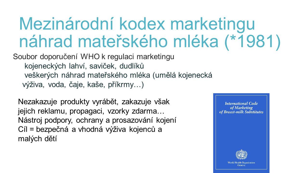 Mezinárodní kodex marketingu náhrad mateřského mléka (*1981) Soubor doporučení WHO k regulaci marketingu kojeneckých lahví, saviček, dudlíků veškerých náhrad mateřského mléka (umělá kojenecká výživa, voda, čaje, kaše, příkrmy…) 114 Nezakazuje produkty vyrábět, zakazuje však jejich reklamu, propagaci, vzorky zdarma… Nástroj podpory, ochrany a prosazování kojení Cíl = bezpečná a vhodná výživa kojenců a malých dětí