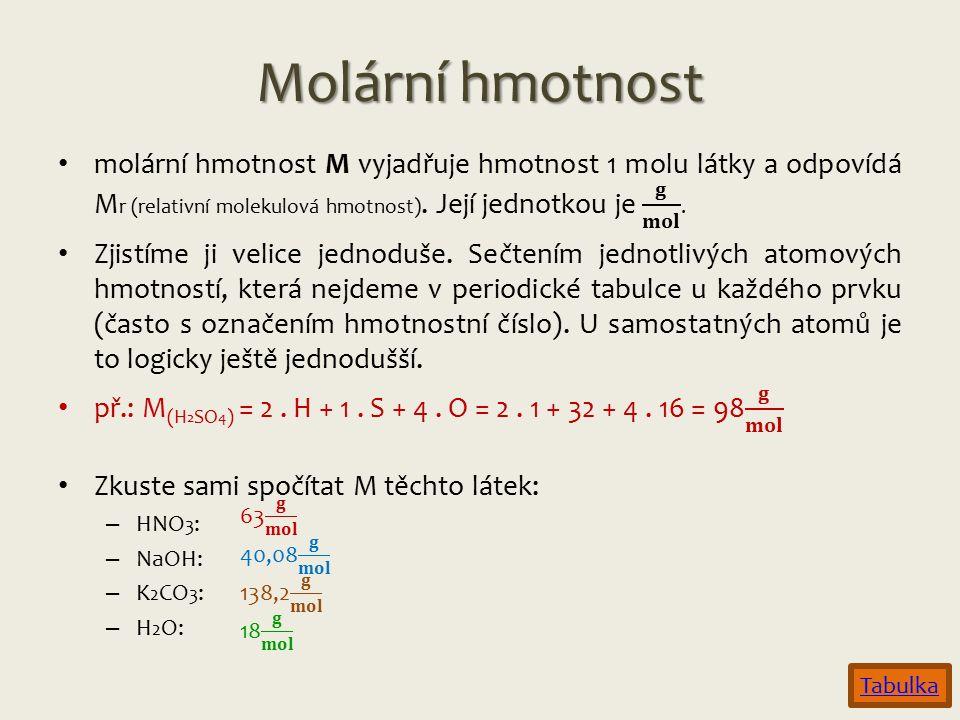 Molární hmotnost Tabulka