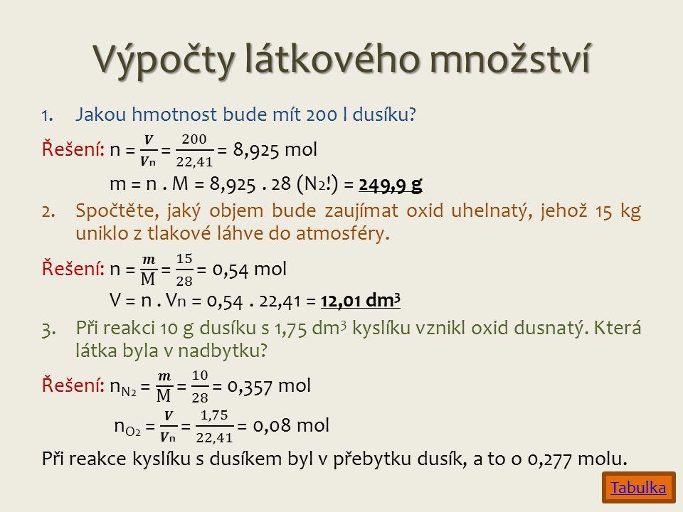 Výpočty látkového množství Tabulka
