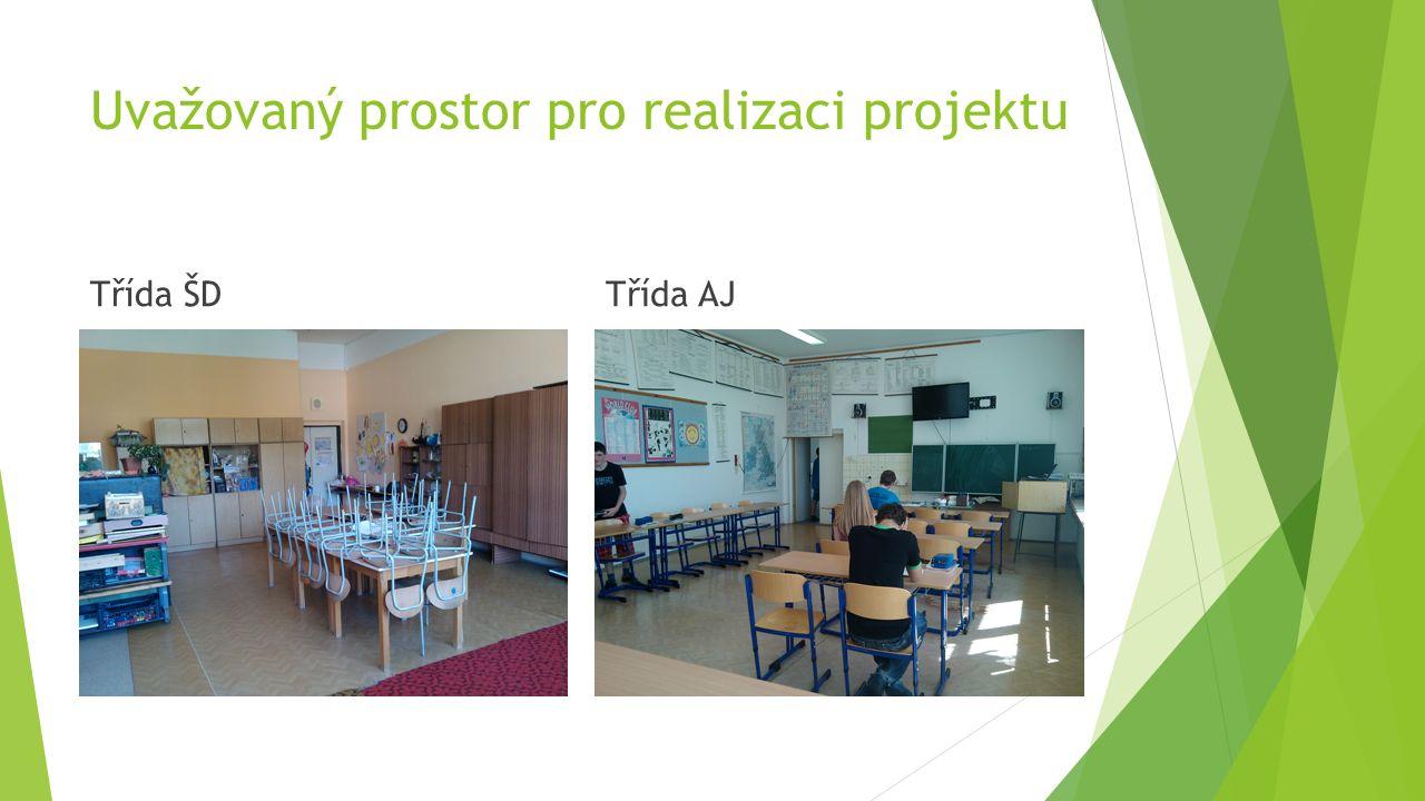 Uvažovaný prostor pro realizaci projektu Třída ŠDTřída AJ