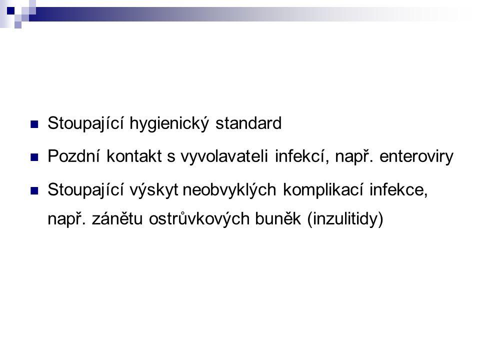 Stoupající hygienický standard Pozdní kontakt s vyvolavateli infekcí, např. enteroviry Stoupající výskyt neobvyklých komplikací infekce, např. zánětu