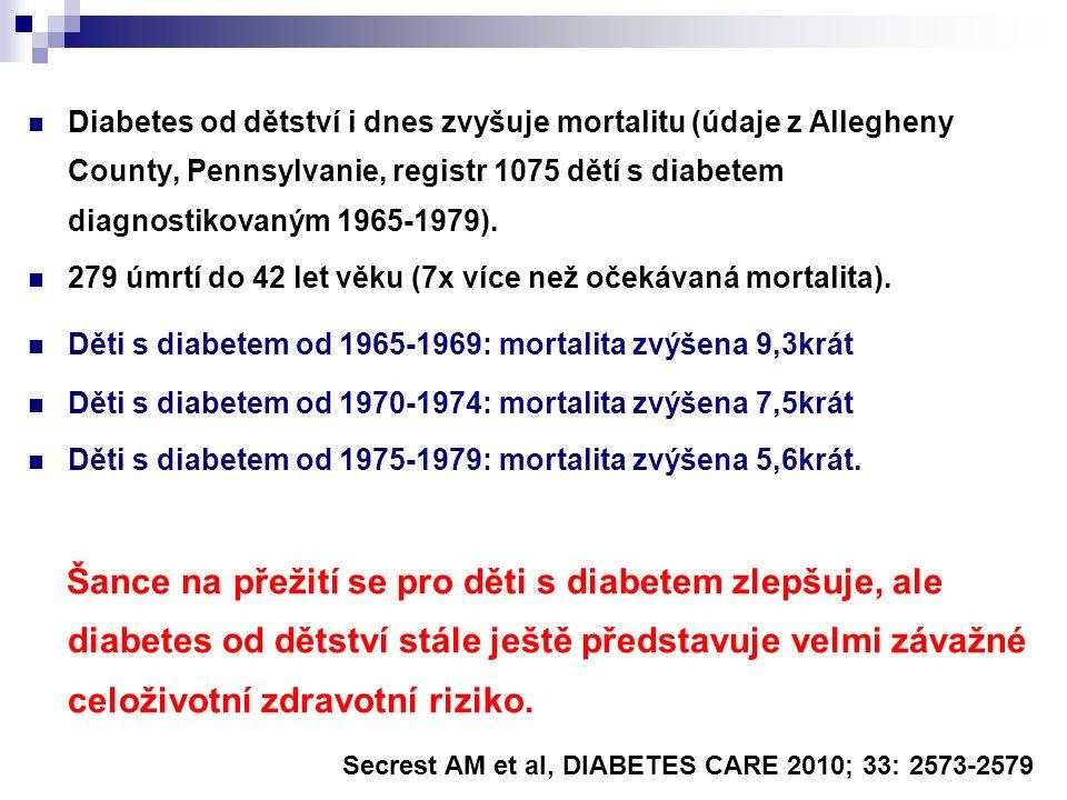 Diabetes od dětství i dnes zvyšuje mortalitu (údaje z Allegheny County, Pennsylvanie, registr 1075 dětí s diabetem diagnostikovaným 1965-1979). 279 úm