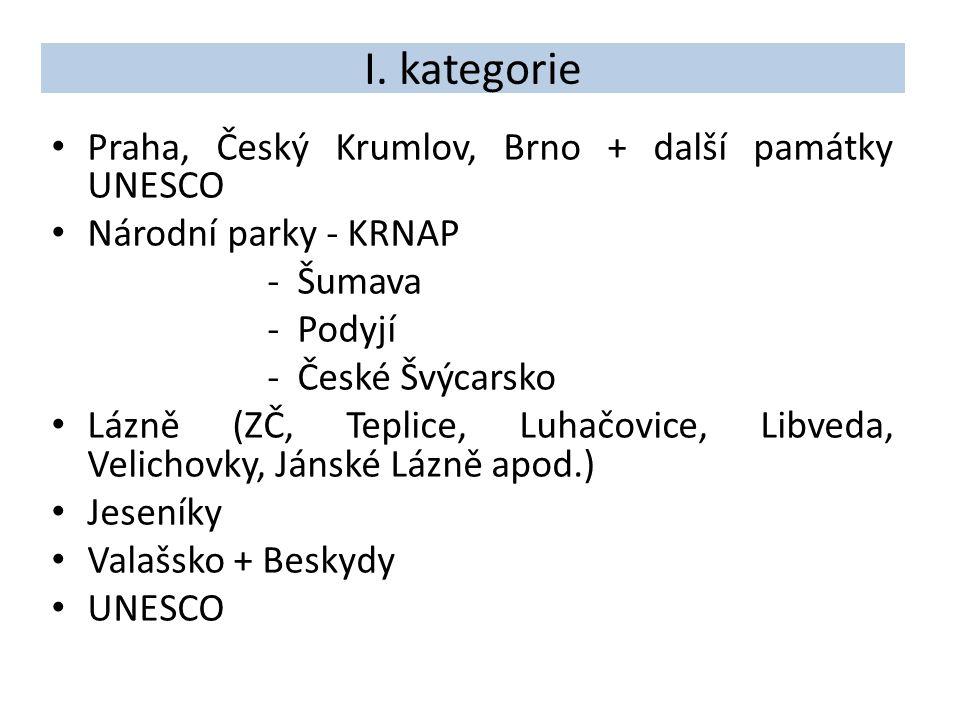 I. kategorie Praha, Český Krumlov, Brno + další památky UNESCO Národní parky - KRNAP - Šumava - Podyjí - České Švýcarsko Lázně (ZČ, Teplice, Luhačovic