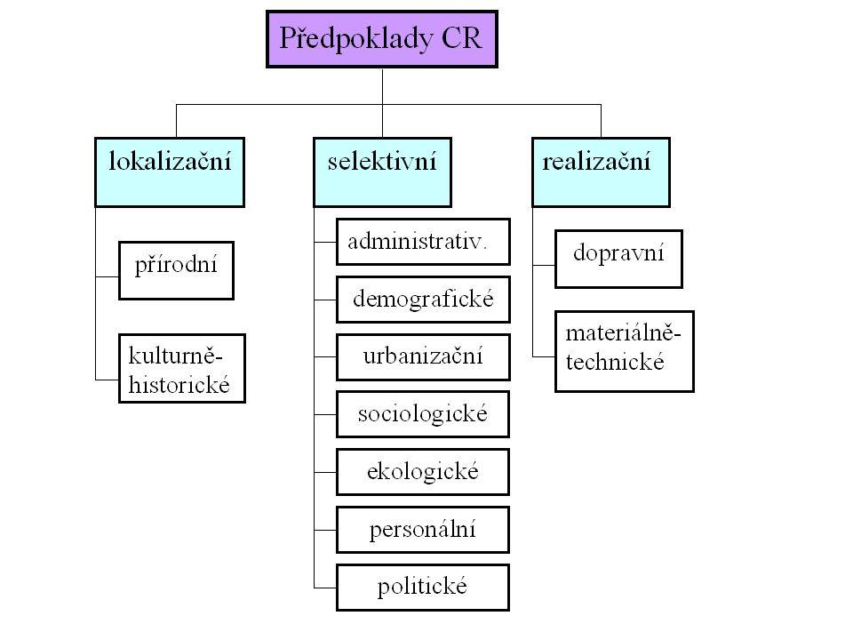 Klima (podnebí), hydrologické poměry, reliéf, geologie, flora a fauna.